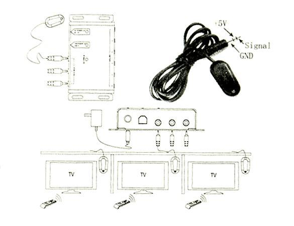 ir remote extender 8 emitters1 receiver infrared repeater hidden system kit wst
