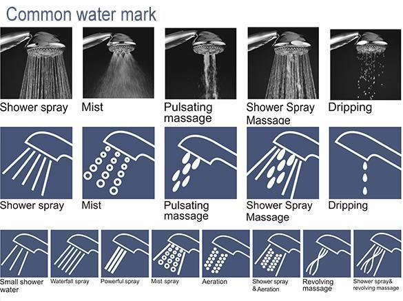 Regadera De Baño Definicion:Nueva ronda lluvia baño mano ABS cromo aerosol agua ahorro ducha ENE